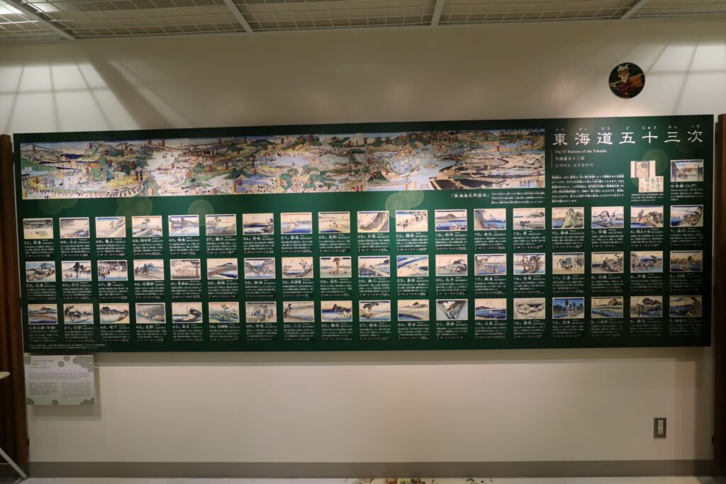 東海道かわさき宿交流館の2F展示室の東海道五十三次の浮世絵