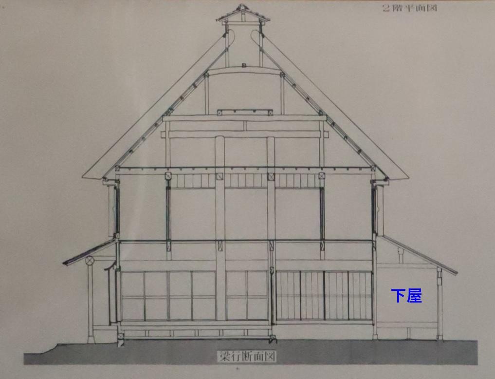 旧橫溝家住宅の下屋の説明