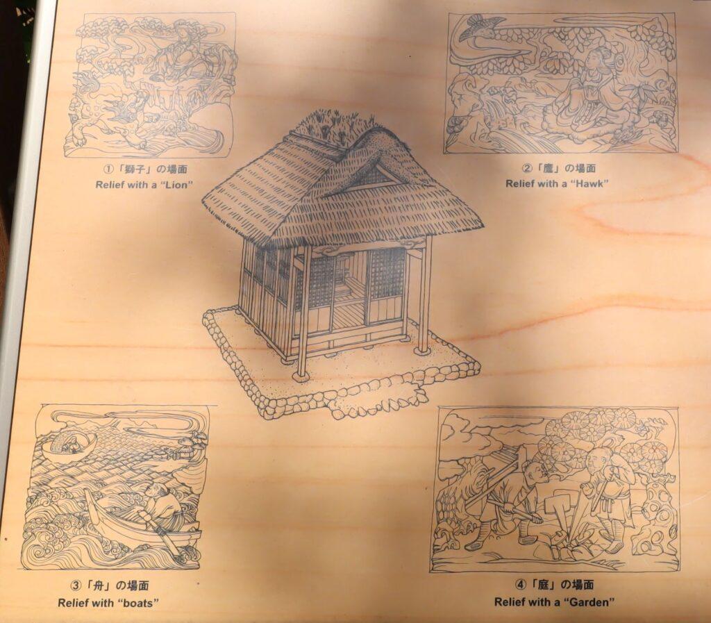 日本民家園の神奈川の村の蚕影山祠堂彫刻