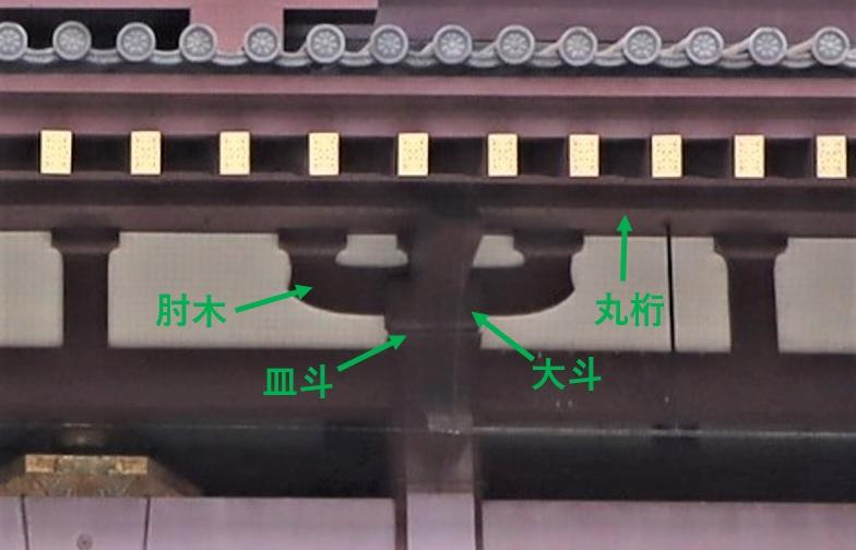 川崎大師の大本堂