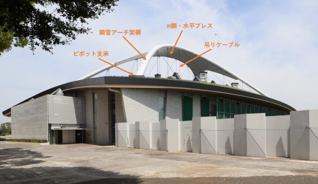 駒沢オリンピック公園屋内球技場の屋根部位