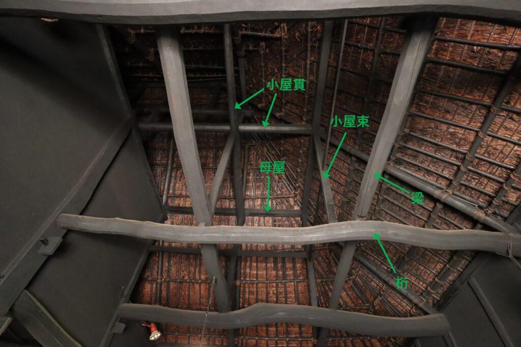 岡本公園民家園の旧長崎家主屋の屋根構造