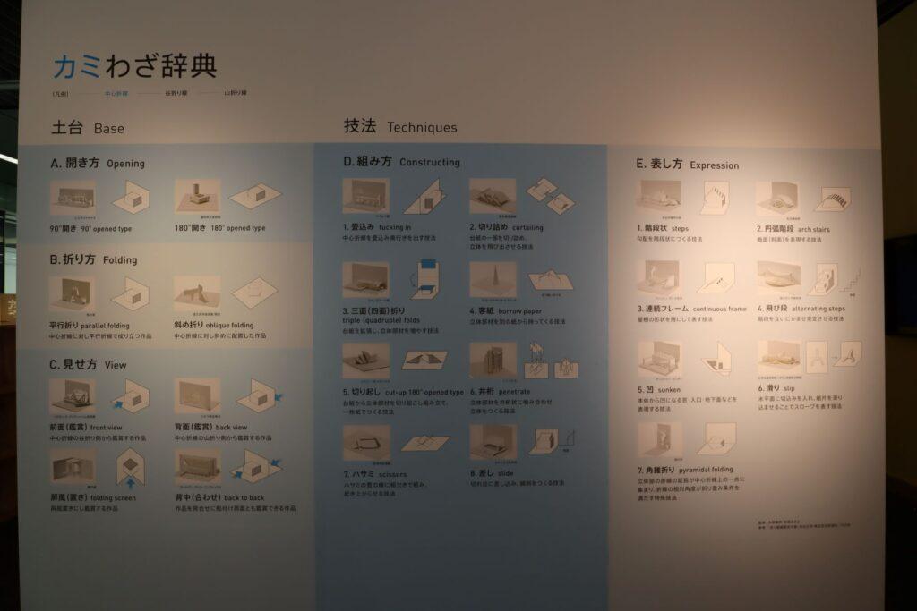 オリガミ・アーキテクチャー展示