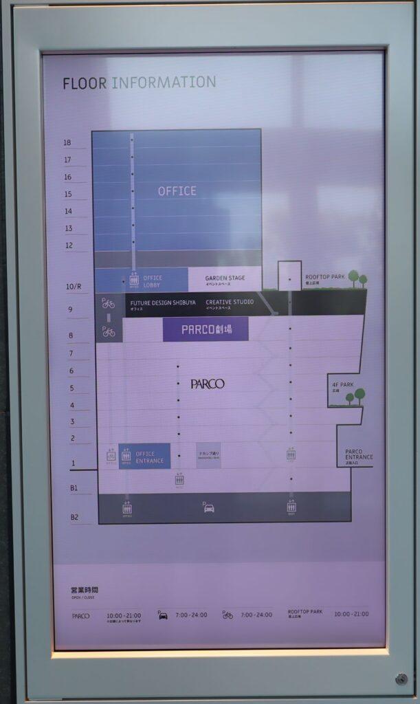 渋谷PARCOのFLOOR INFORMATION