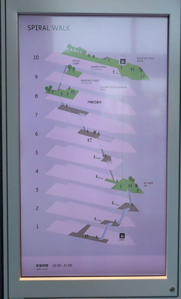 渋谷PARCO屋外広場マップ